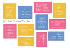 Content Creation Workshop Logo Small
